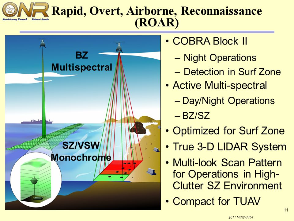 Rapid, Overt, Airborne, Reconnaissance (ROAR)