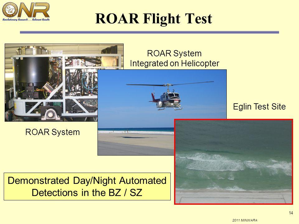 ROAR Flight Test ROAR System Integrated on Helicopter.