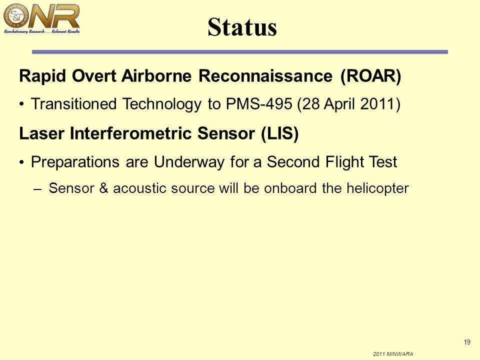Status Rapid Overt Airborne Reconnaissance (ROAR)