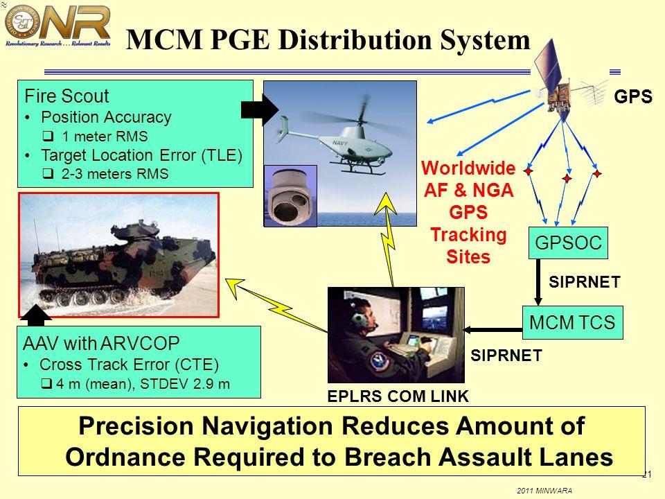 MCM PGE Distribution System Worldwide AF & NGA GPS Tracking Sites