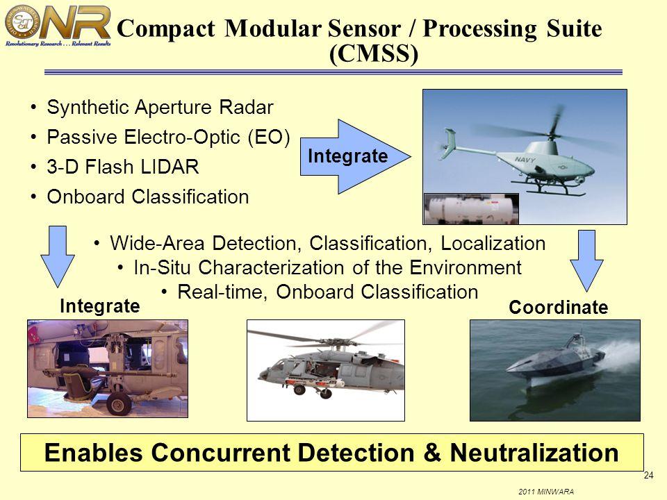Compact Modular Sensor / Processing Suite (CMSS)