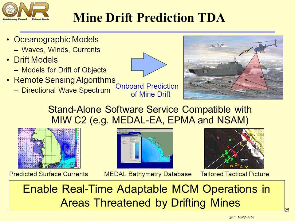 Mine Drift Prediction TDA