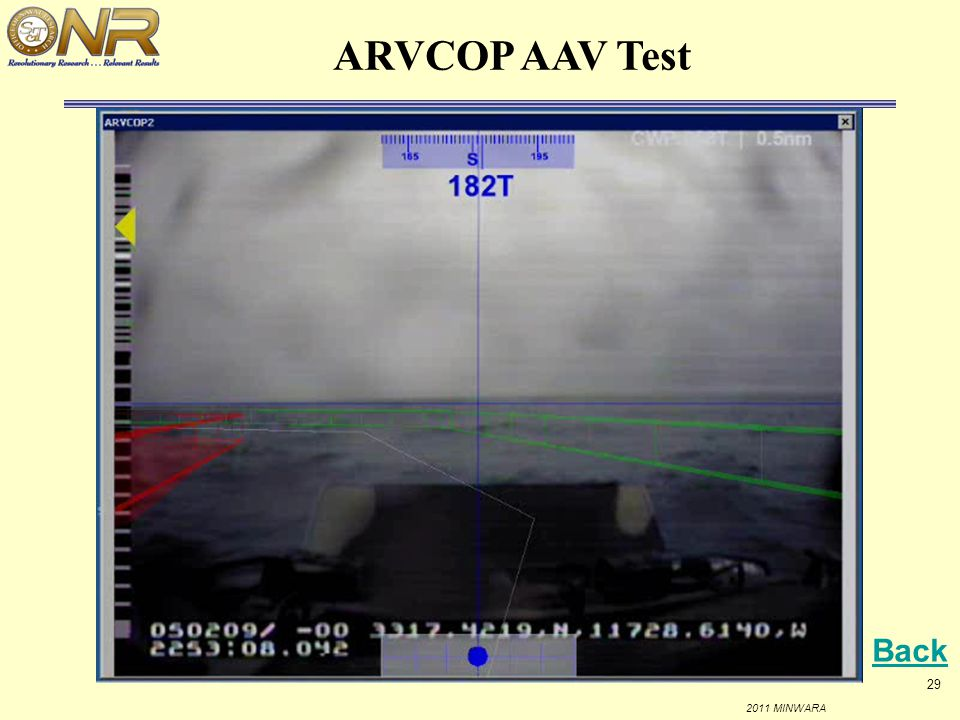 ARVCOP AAV Test Back