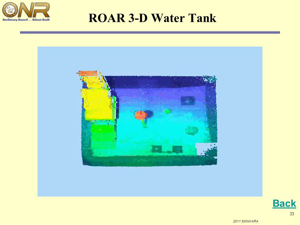 ROAR 3-D Water Tank Back