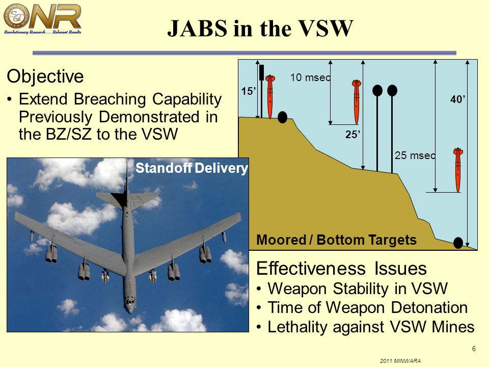 JABS in the VSW Objective Effectiveness Issues