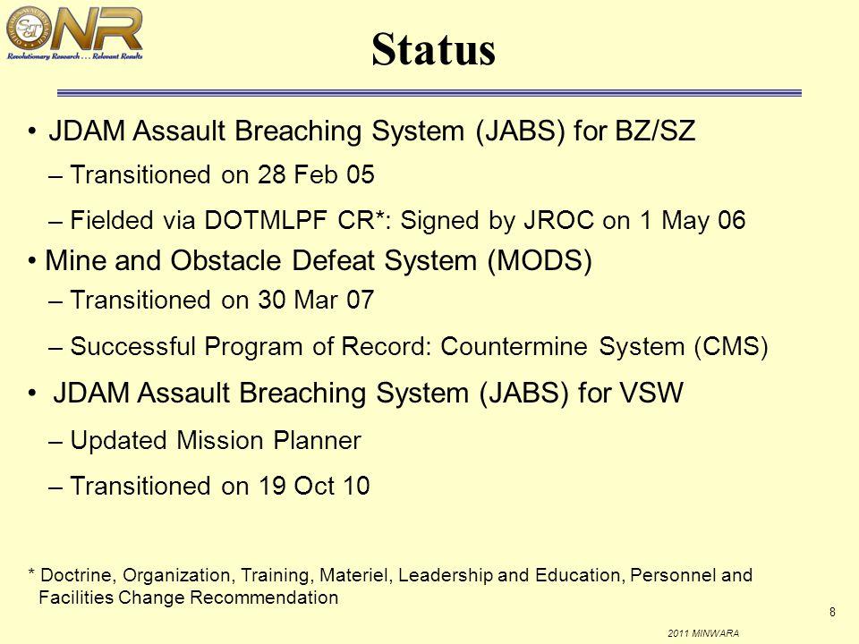Status JDAM Assault Breaching System (JABS) for BZ/SZ