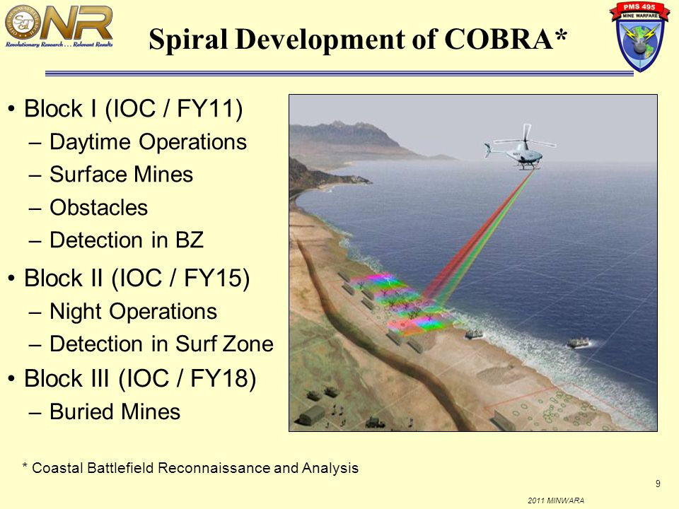Spiral Development of COBRA*