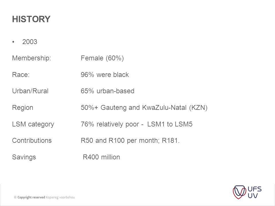 HISTORY 2003 Membership: Female (60%) Race: 96% were black