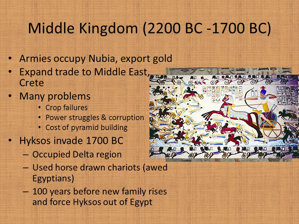Middle Kingdom (2200 BC -1700 BC)