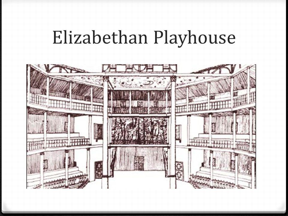 Elizabethan Playhouse