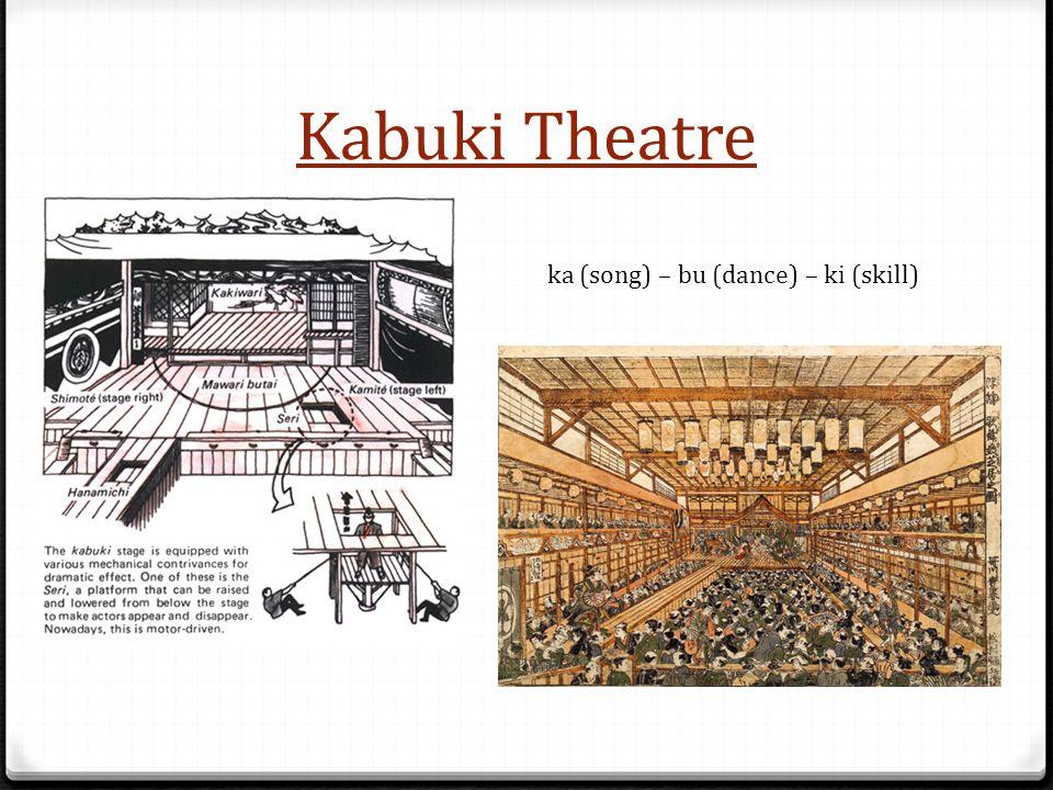 Kabuki Theatre ka (song) – bu (dance) – ki (skill)
