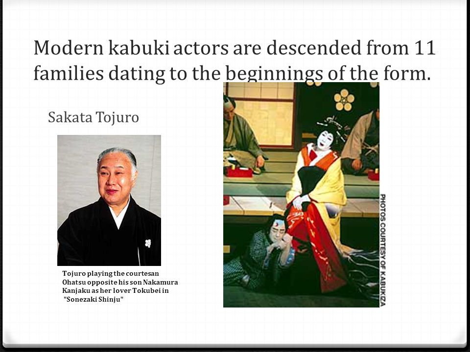 Modern kabuki actors are descended from 11 families dating to the beginnings of the form.