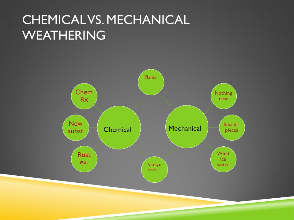Chemical vs. Mechanical Weathering