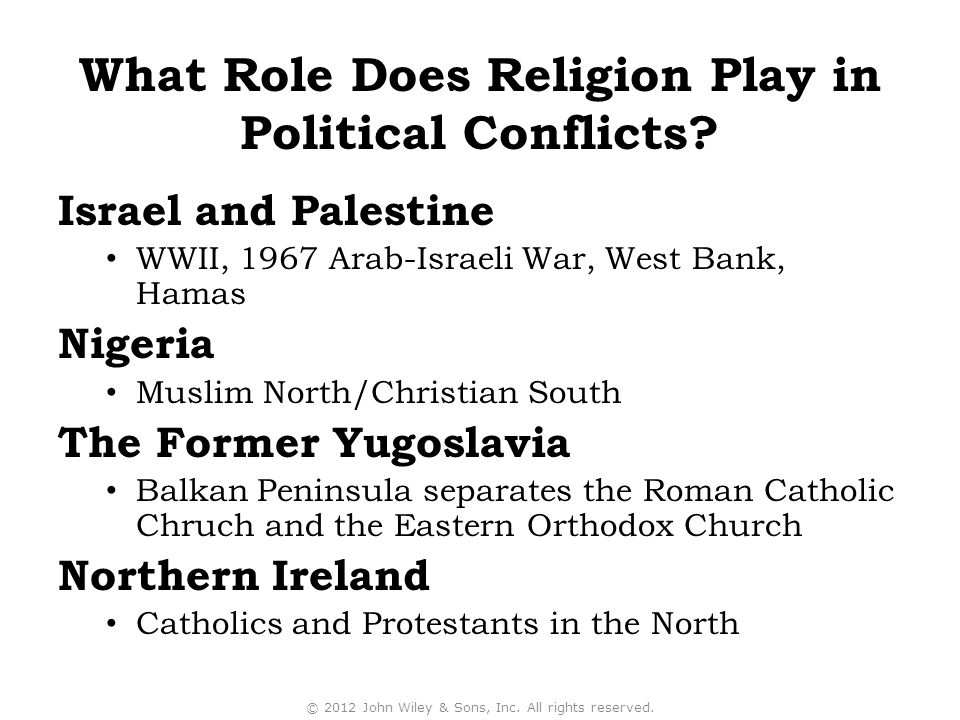 What Role Does Religion Play in Political Conflicts
