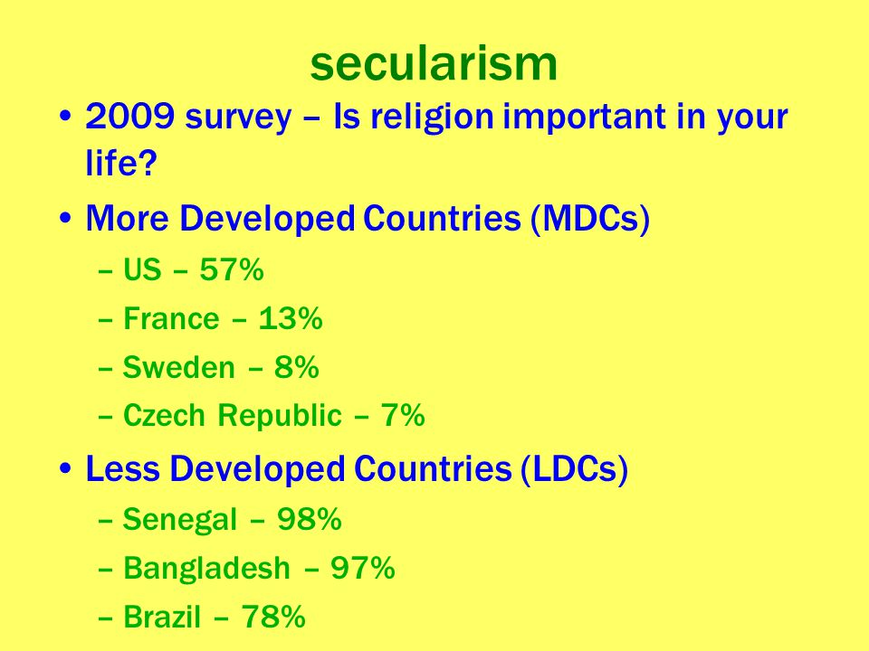 secularism 2009 survey – Is religion important in your life