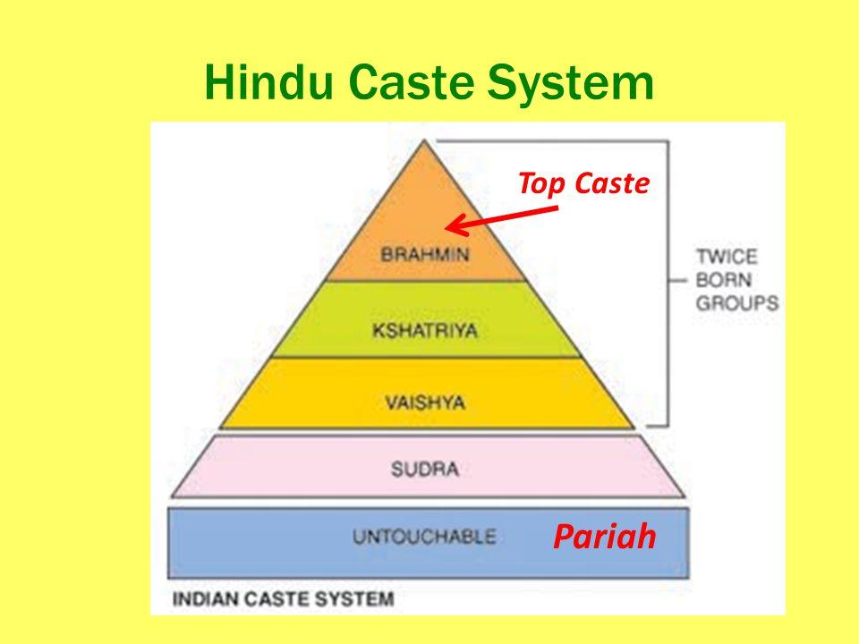 Hindu Caste System Top Caste Pariah