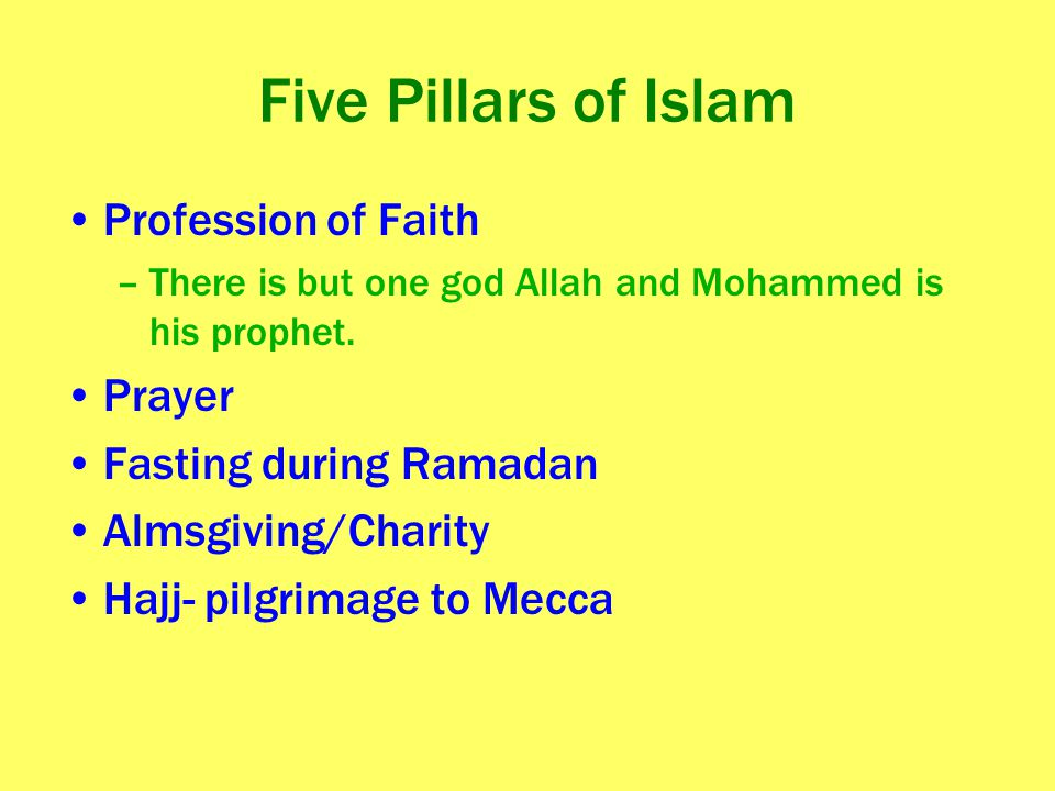 Five Pillars of Islam Profession of Faith Prayer