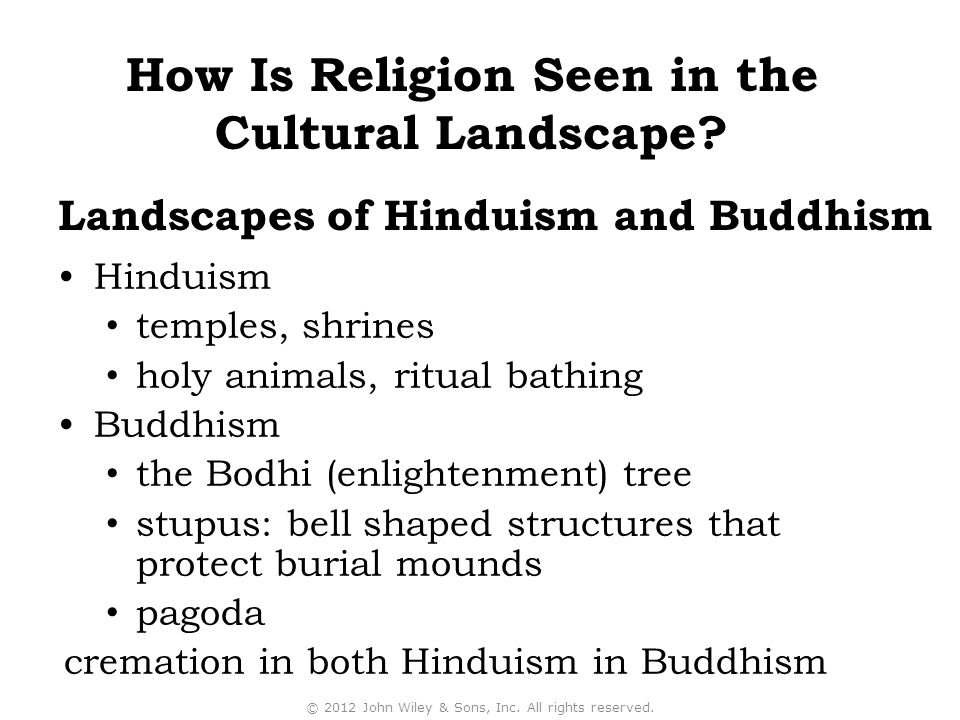 Landscapes of Hinduism and Buddhism