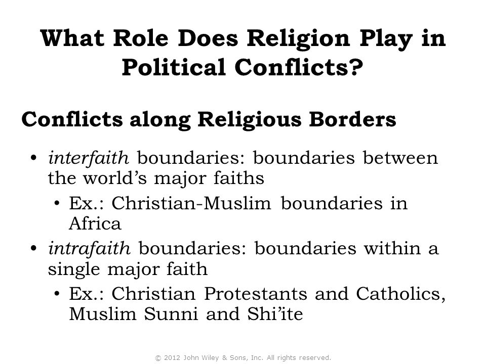 Conflicts along Religious Borders