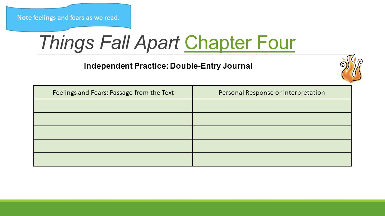 Things Fall Apart Chapter 7 Things Fall Apart Chapter 7 ...