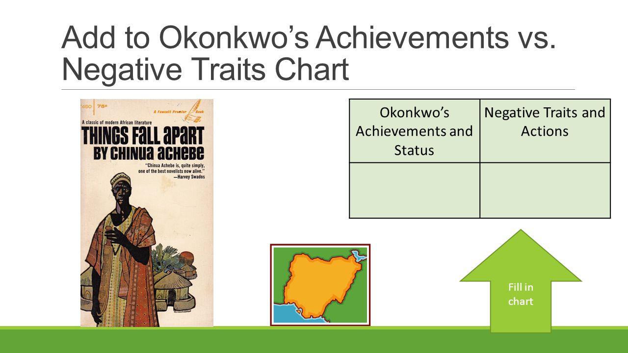 Add to Okonkwo's Achievements vs. Negative Traits Chart