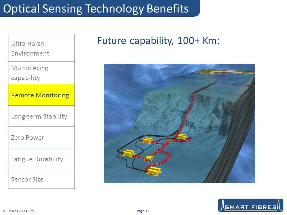 Optical Sensing Technology Benefits