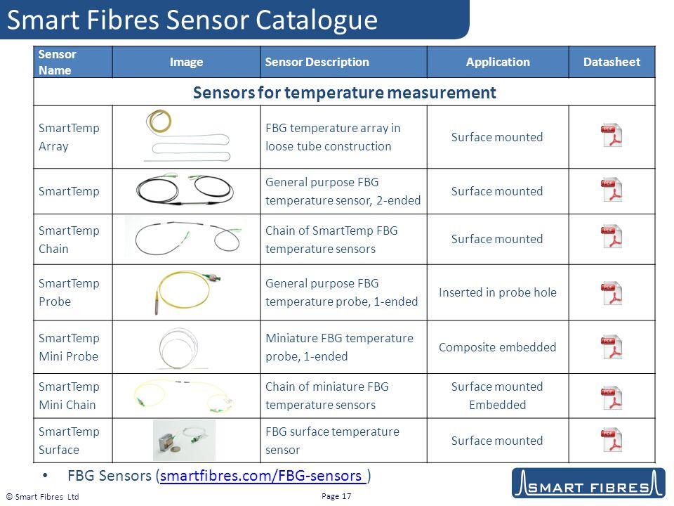 Smart Fibres Sensor Catalogue