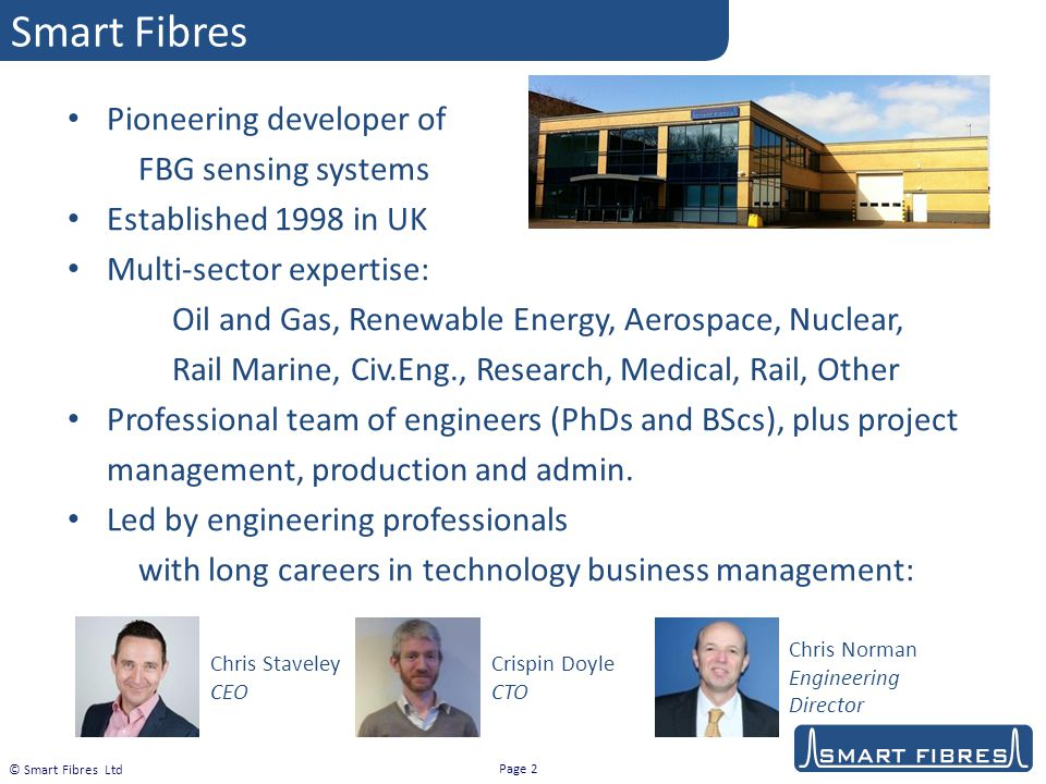 Smart Fibres Pioneering developer of FBG sensing systems