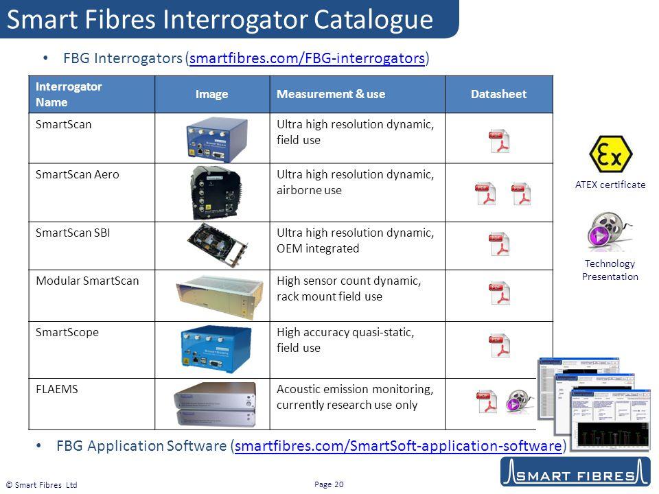 Smart Fibres Interrogator Catalogue