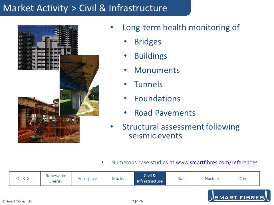 Market Activity > Civil & Infrastructure