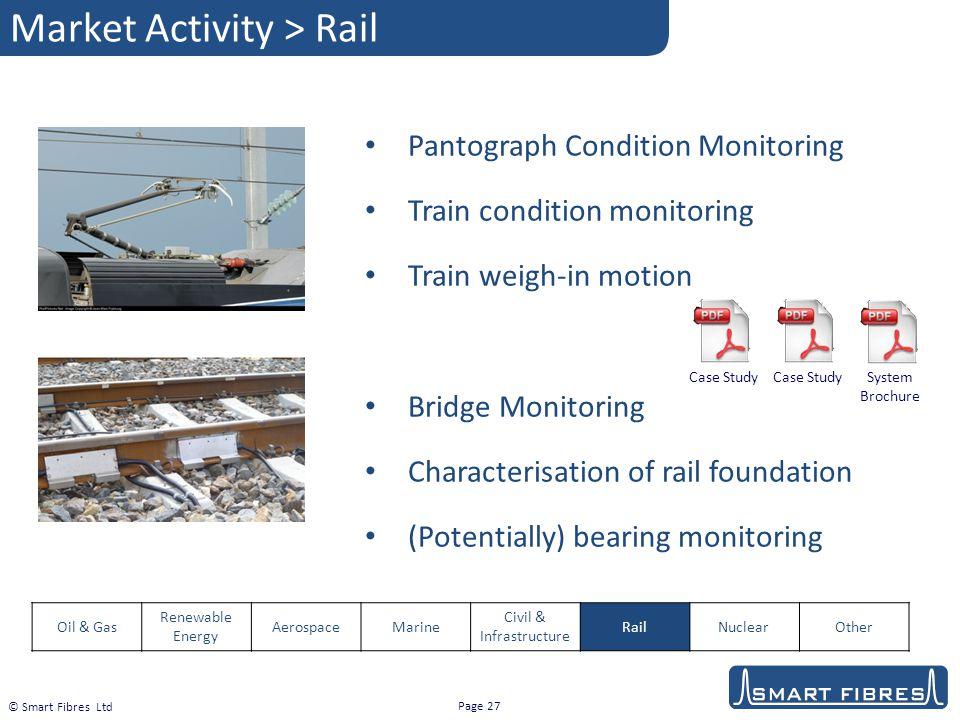 Market Activity > Rail