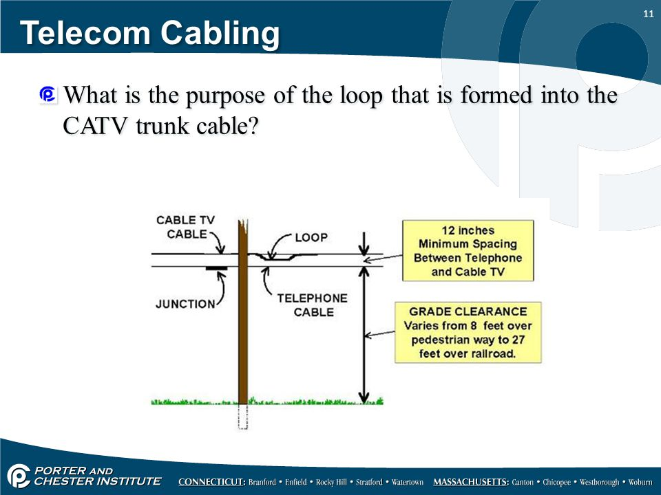 Telecom Cabling What is the purpose of the loop that is formed into the CATV trunk cable