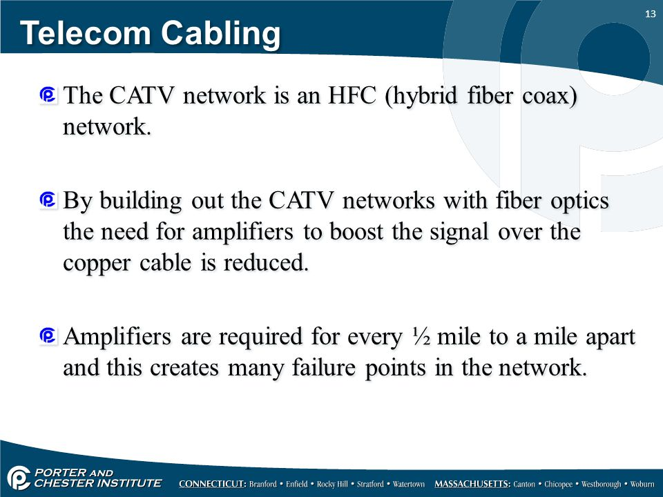 Telecom Cabling The CATV network is an HFC (hybrid fiber coax) network.