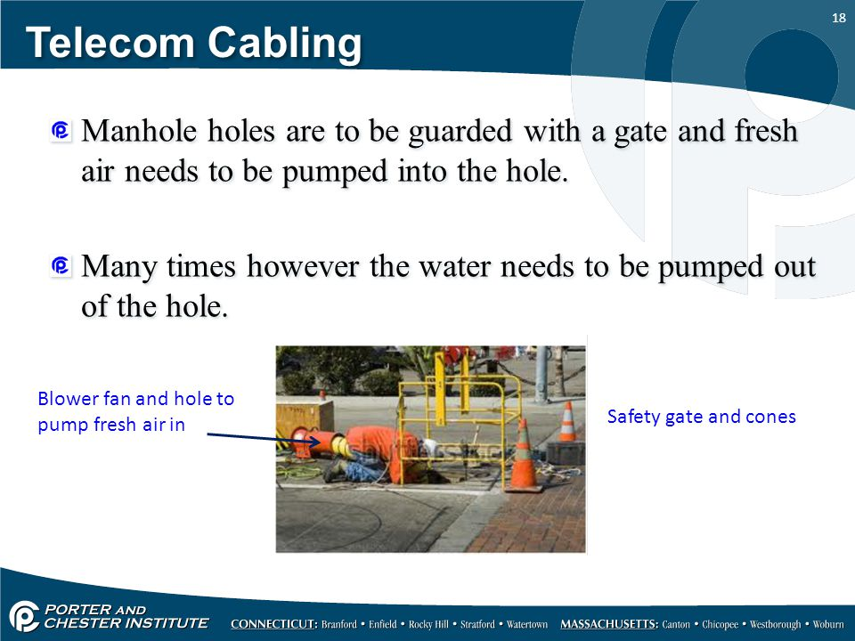 Telecom Cabling Manhole holes are to be guarded with a gate and fresh air needs to be pumped into the hole.