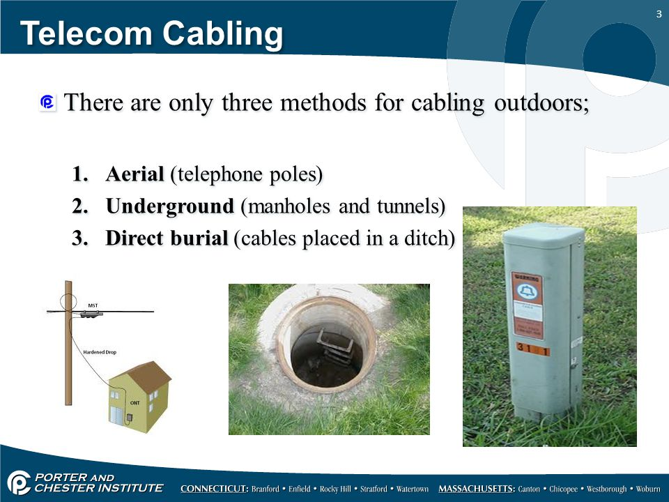 Telecom Cabling There are only three methods for cabling outdoors;