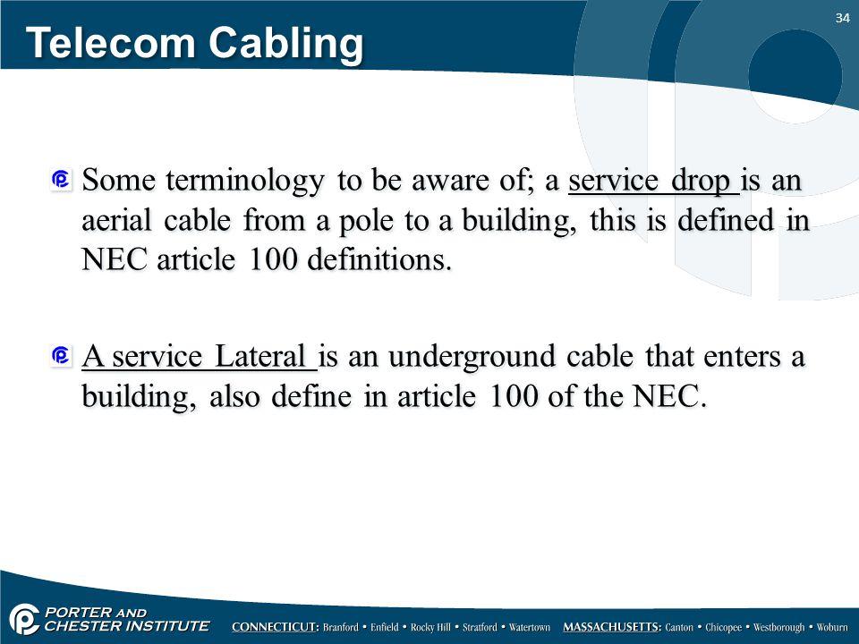 Telecom Cabling