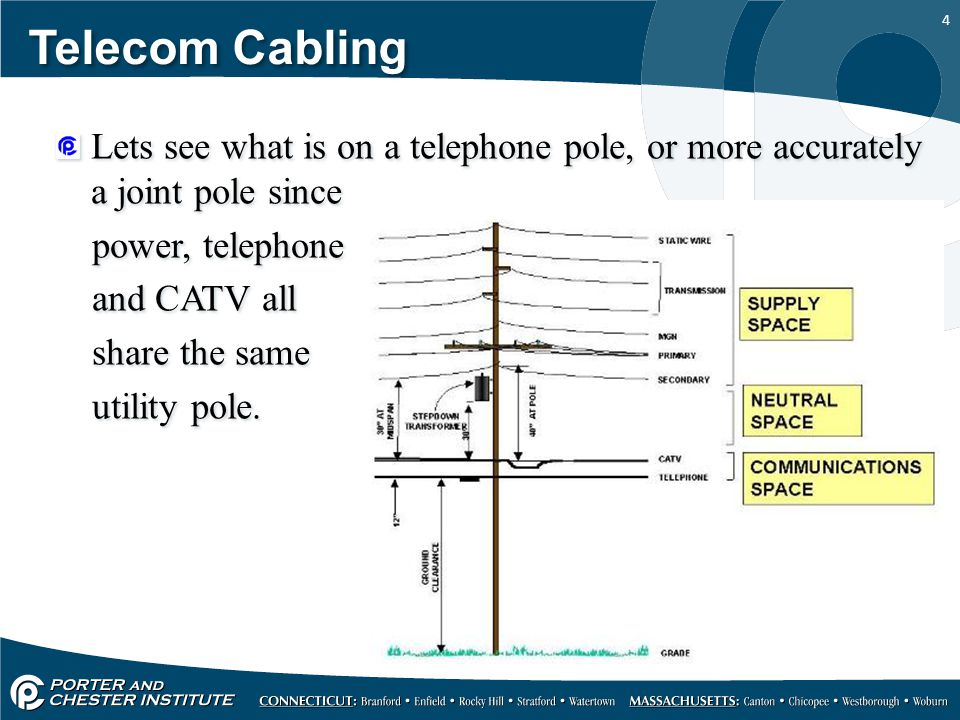 Telecom Cabling Lets see what is on a telephone pole, or more accurately a joint pole since. power, telephone.