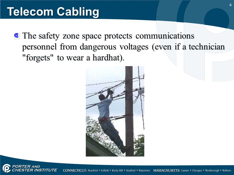 Telecom Cabling The safety zone space protects communications personnel from dangerous voltages (even if a technician forgets to wear a hardhat).
