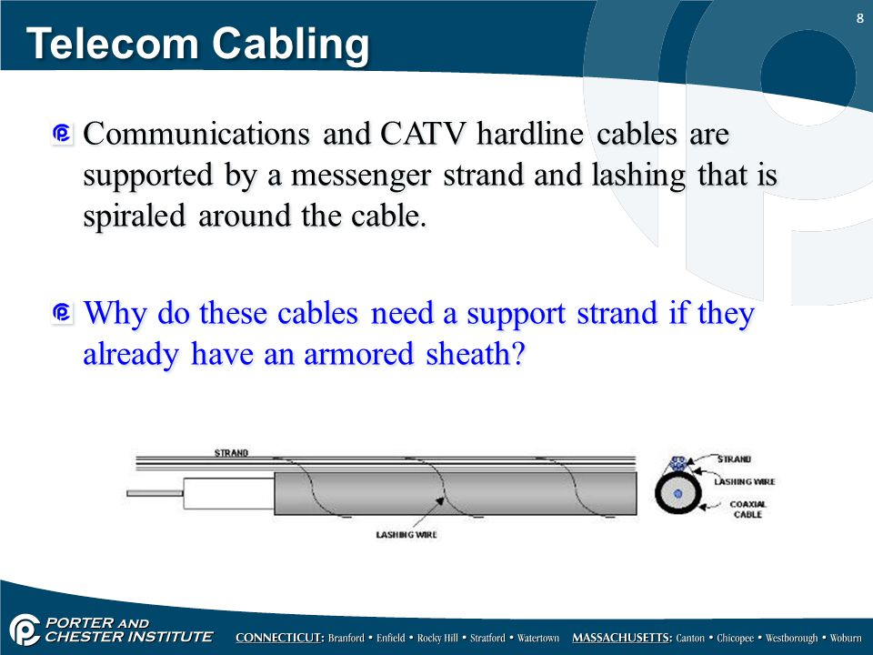 Telecom Cabling Communications and CATV hardline cables are supported by a messenger strand and lashing that is spiraled around the cable.