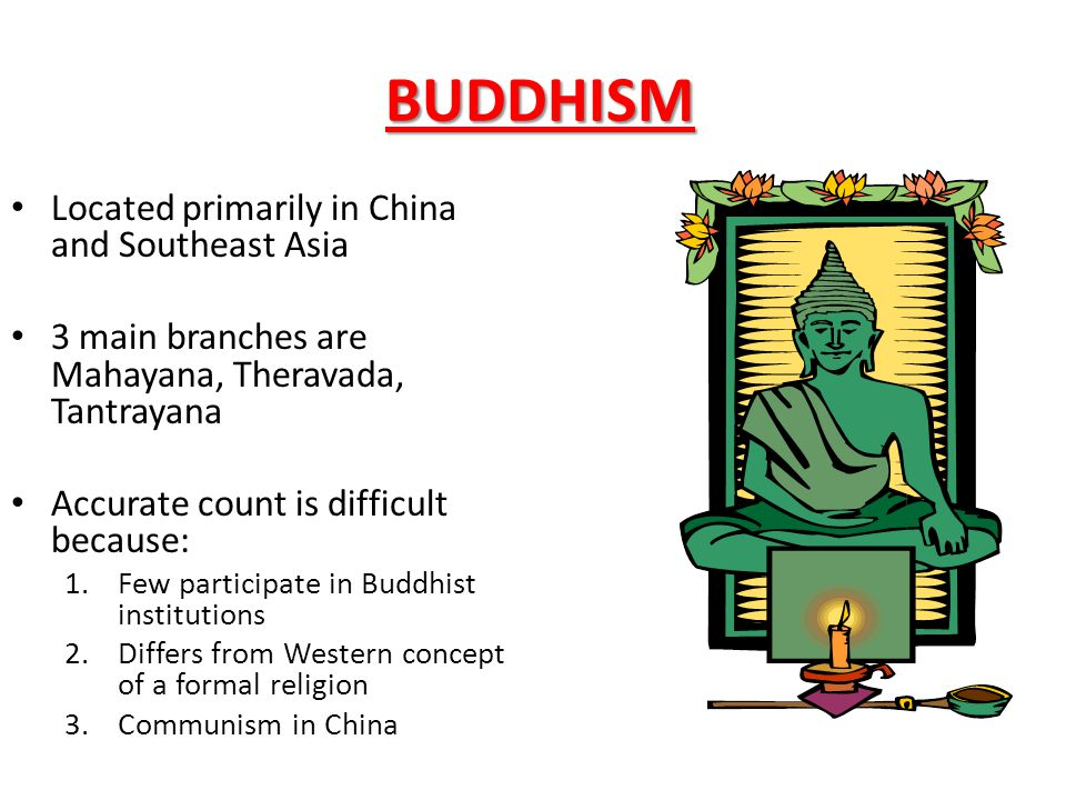 BUDDHISM Located primarily in China and Southeast Asia