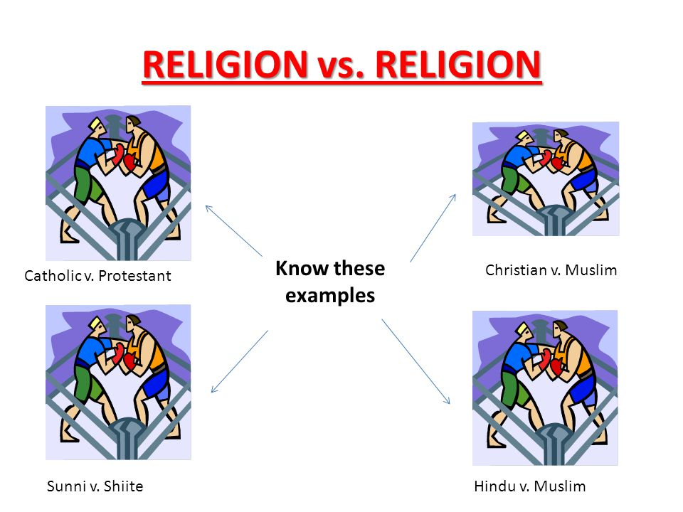 RELIGION vs. RELIGION Know these examples Christian v. Muslim