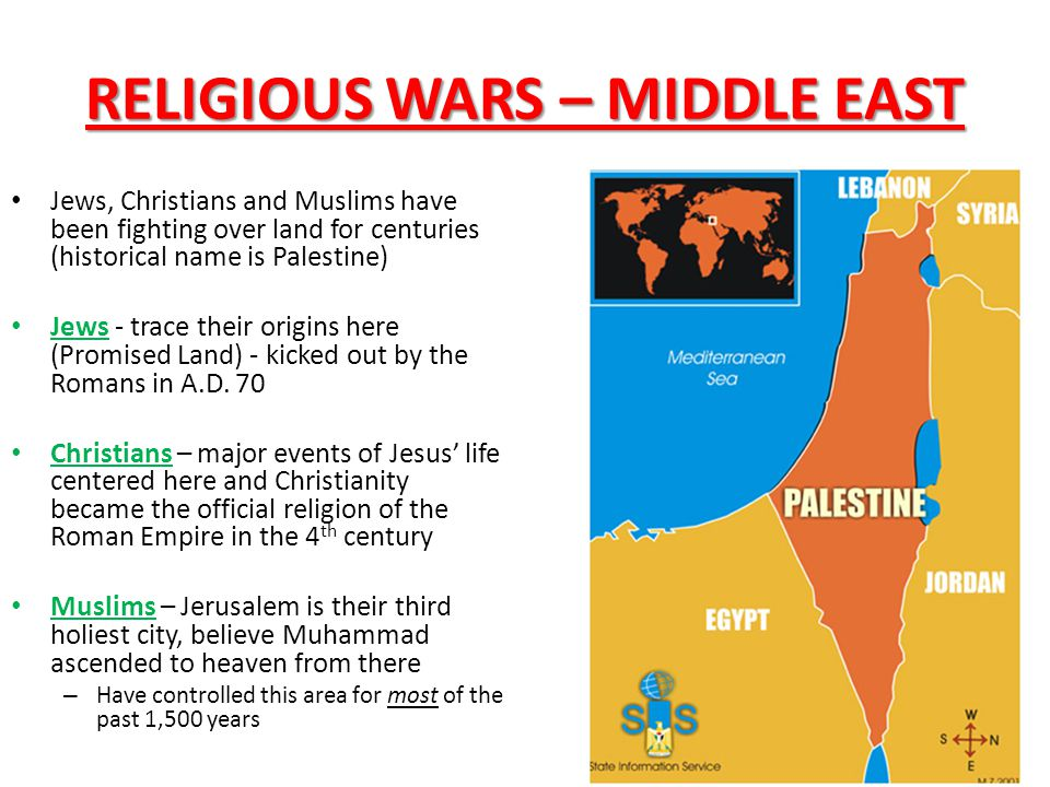 RELIGIOUS WARS – MIDDLE EAST