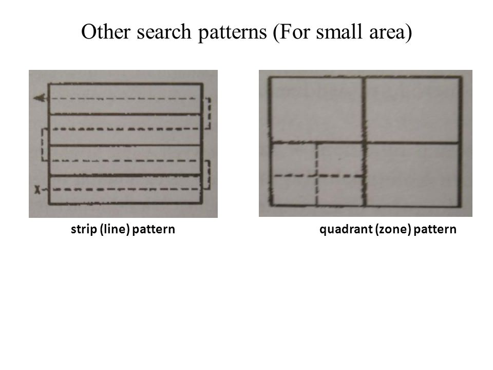 Other search patterns (For small area)