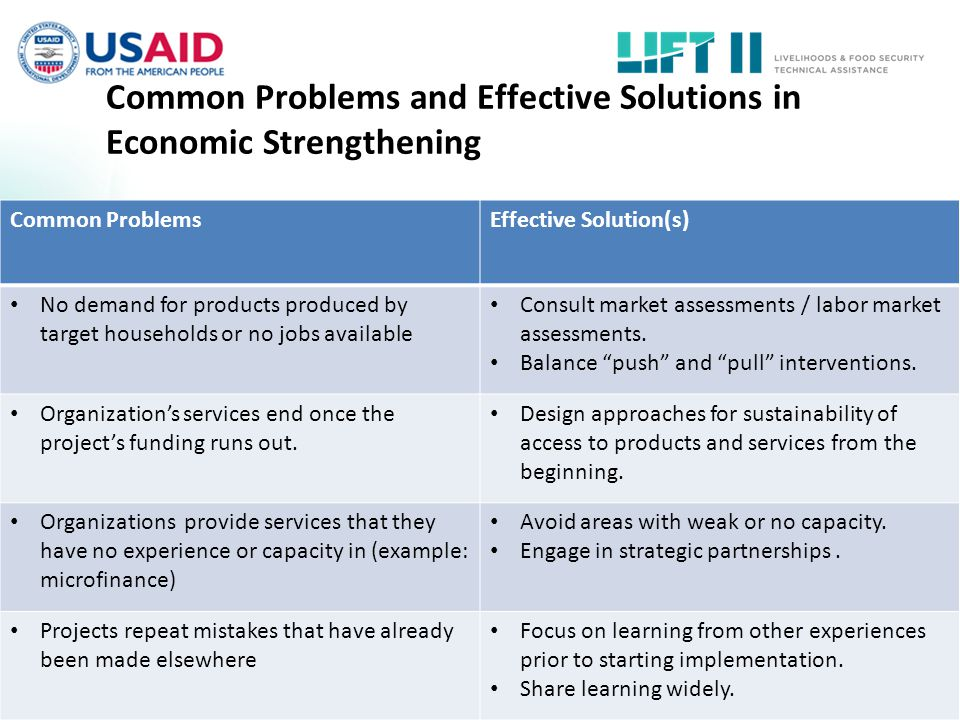 Common Problems and Effective Solutions in Economic Strengthening