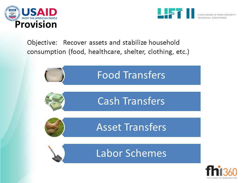 Food Transfers Cash Transfers Asset Transfers Labor Schemes Provision