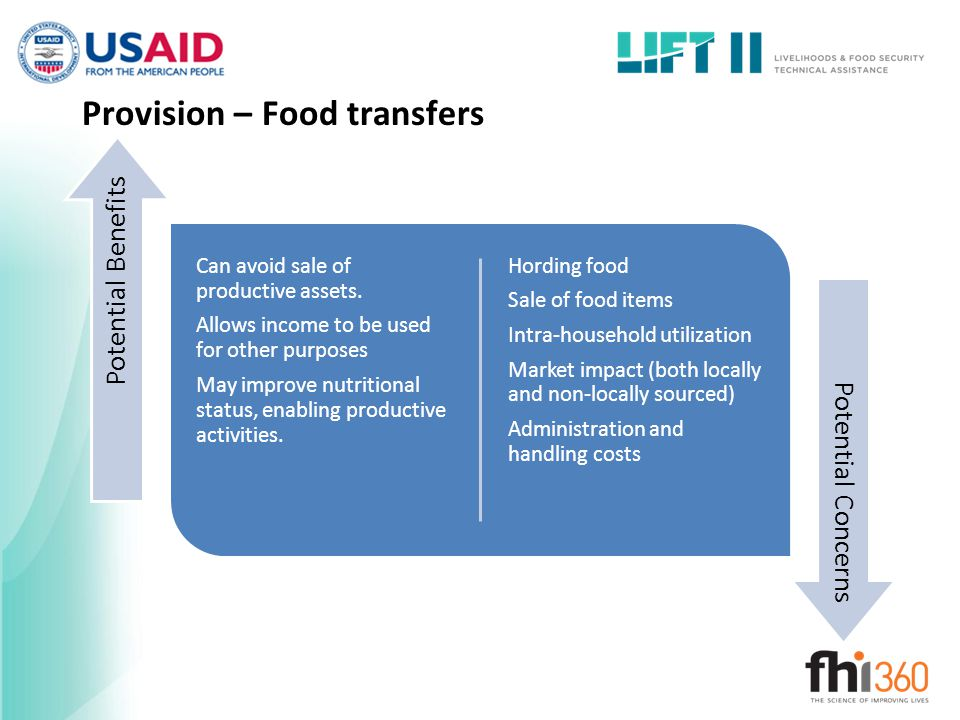 Provision – Food transfers