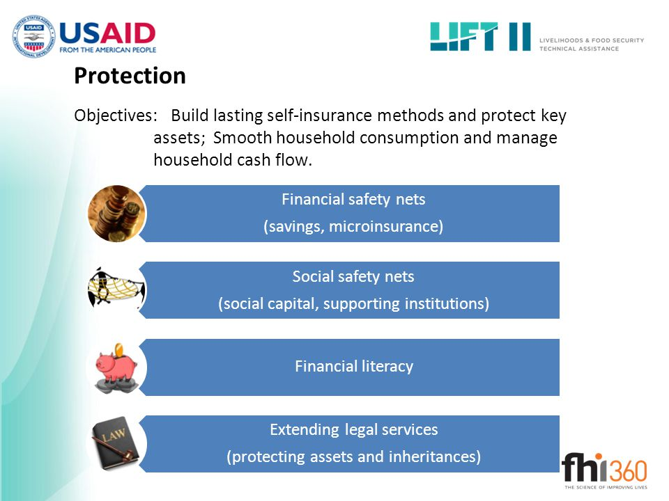 Protection Objectives: Build lasting self-insurance methods and protect key assets; Smooth household consumption and manage household cash flow.
