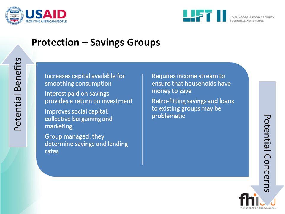 Protection – Savings Groups