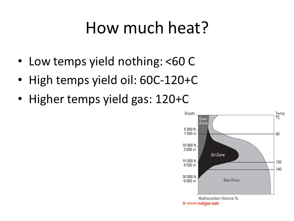 How much heat Low temps yield nothing: <60 C