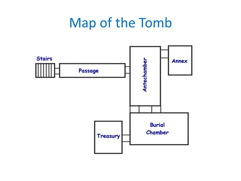 Map of the Tomb